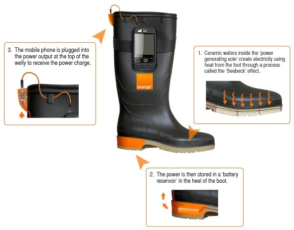 orange-power-wellies-mobile-phone-charger-how-it-works