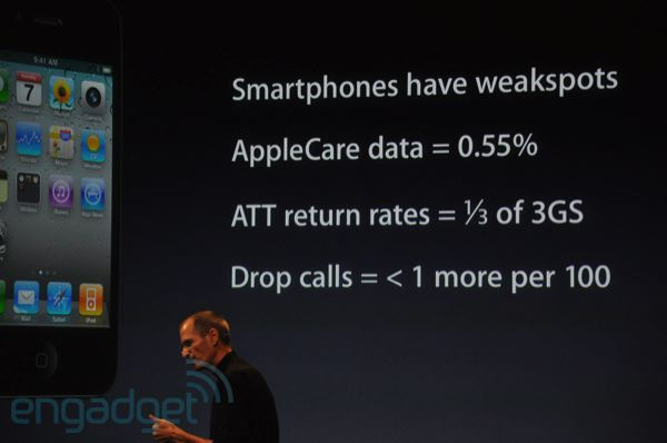 iphone 4 data