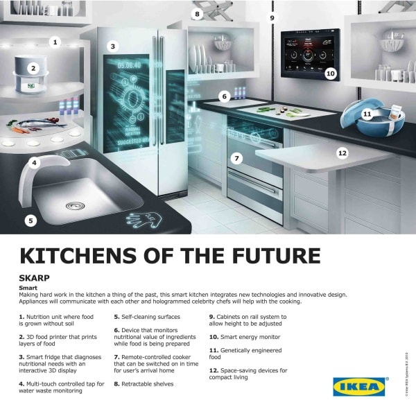 hi-tech-future-kitchen-technology-ikea-skarp