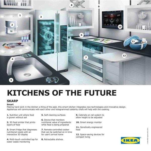 hi-tech-future-kitchen-technology-ikea-skarp