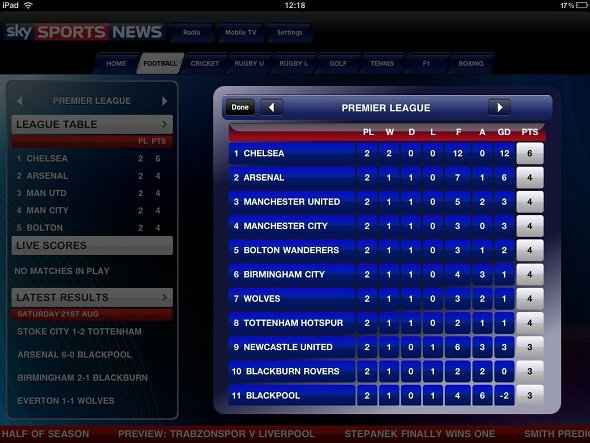 sky-sports-news-app-ipad-premier-league-table