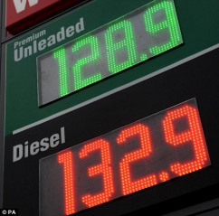 Petrol_Prices
